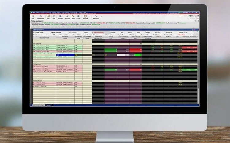 LYNX Broker Plattform
