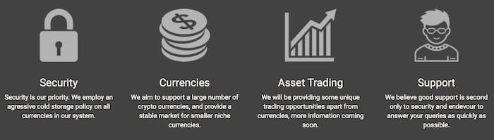 CoinExchange Vorteile