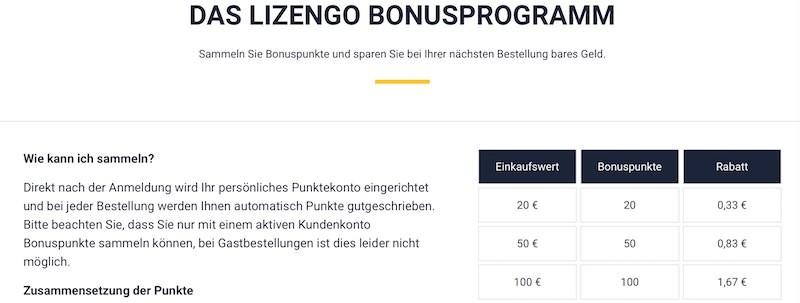 Lizengo Bonusprogramm
